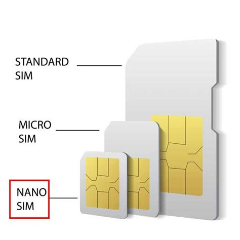 Nano Sim Card Template For Iphone 7 by What Size Sim Card Does An Iphone 7 Plus Use Help