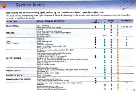 psr service schedules