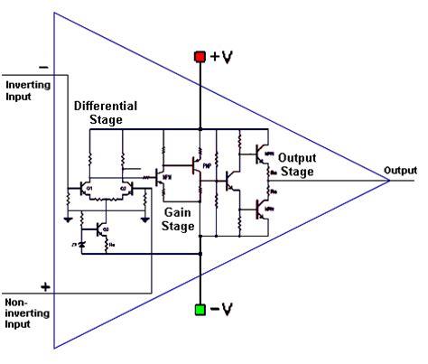 lifier transistor op op s