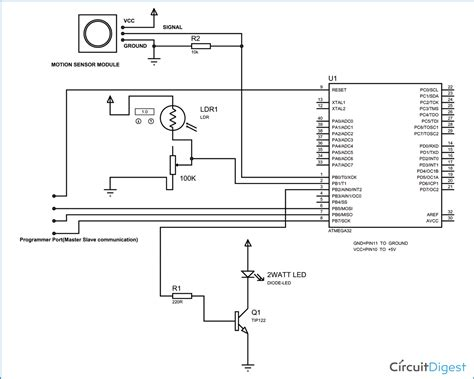 bunker hill security wiring diagram diagram