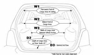 Ford Flex Dimensions Dimensions Of Cargo Space In Ford Escape