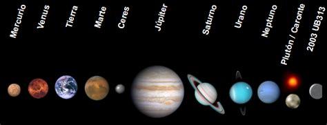 imagenes asombrosas de los planetas sistema solar informacion imagenes curiosidades taringa