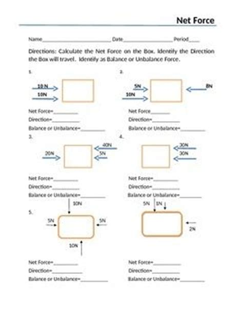 Net Worksheet Physics by Net And Diagrams Activities The O Jays And