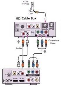 time warner cable wiring diagrams get free image about wiring diagram