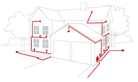 how to wire a house uk cost of a house rewiring