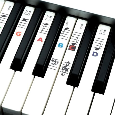 piano and keyboard note stickers piano and keyboard note stickers for white with