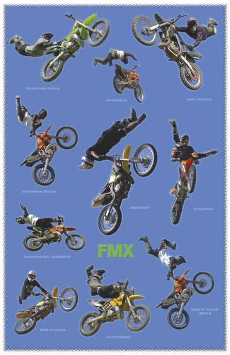freestyle motocross uk freestyle motocross poster sold at europosters