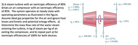 solved a steam turbine with an isentropic efficiency of 9 chegg
