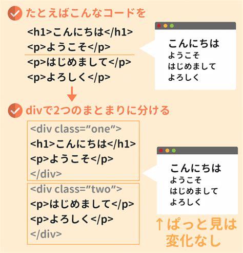 div div div divとspanの違いは 使い分け方を初心者向けに解説