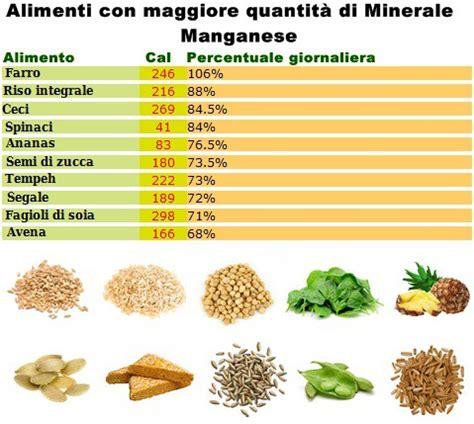 alimenti con manganese dove si trova il manganese vitamine proteine