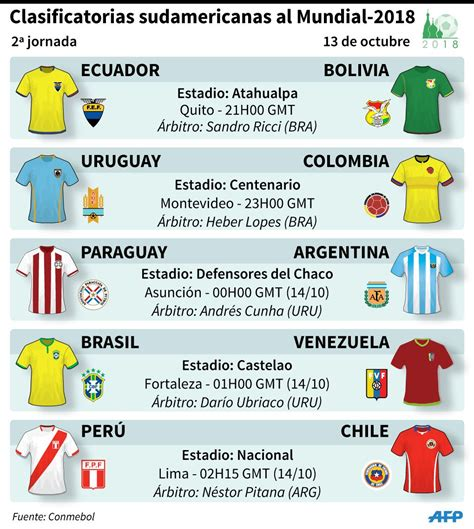 Calendario Eliminatorias 2018 Seleccion Colombia Eliminatorias Rusia 2018 Fecha 8 Hora Y Canal De Todos