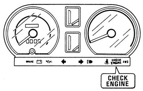 Suzuki Check Engine Light Repair Guides Emission Controls Feedback Carburetor
