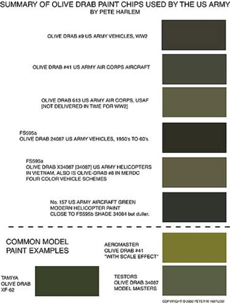 summary of olive drab paint chips used by the us army now olive might not be the most popular