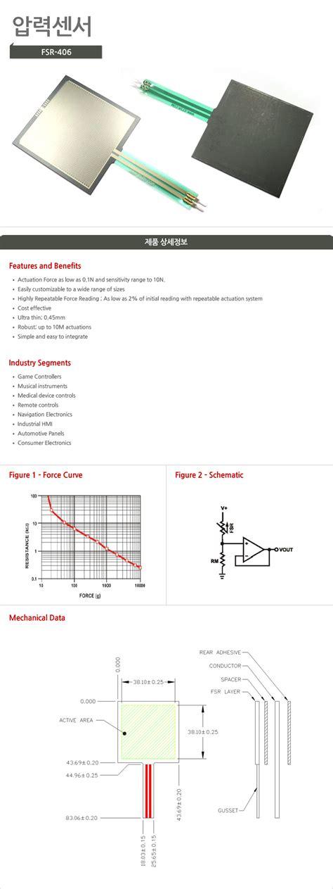 transistor horizontal d5032 square sensitive resistor fsr interlink 406 28 images sensing resistor square 28 images