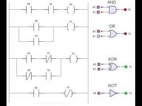logic gates vs ladder logic circuits