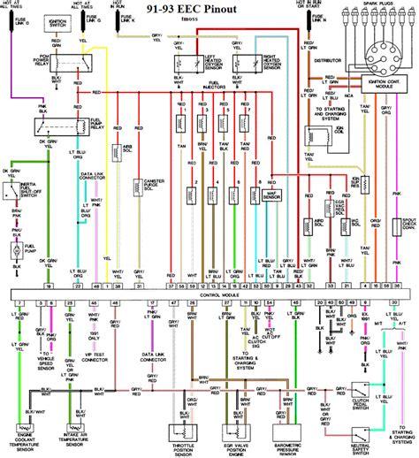 Mustang FAQ Wiring & Engine Info