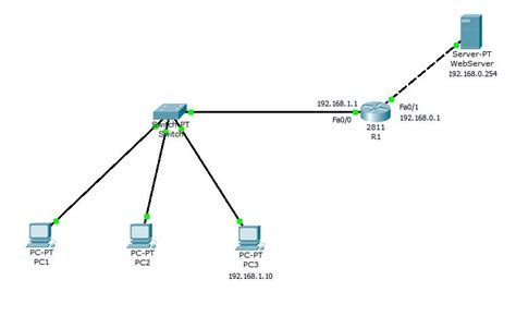 Dns Lookup Ip Address Configure Dns And Dhcp On Cisco Router
