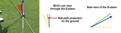 d plane golf swing performance golf technique ball flight laws