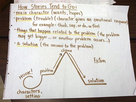 story map anchor chart tales la genres