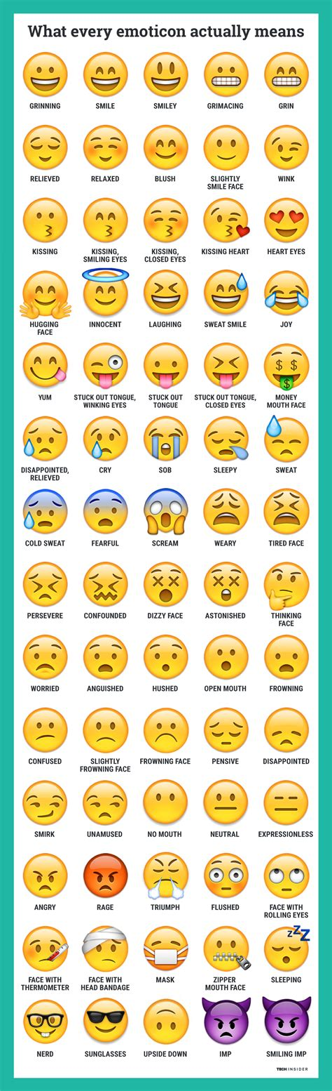 emoji explanations what emoticons means business insider