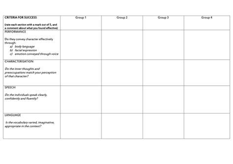 criteria design group drama performance evaluation sheet by laydeesau teaching