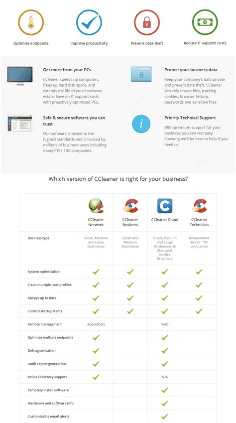 ccleaner coupon ccleaner business edition online shopping price free