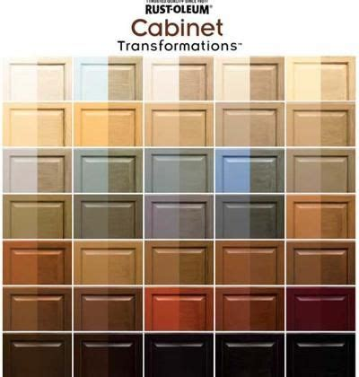 Kitchen Cabinet Paint Rustoleum Painting Kitchen Cabinets Rust Oleum Kitchen Designs Pinterest