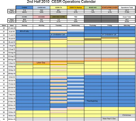 Cornell Calendar Cornell Schedule Calendar Template 2016