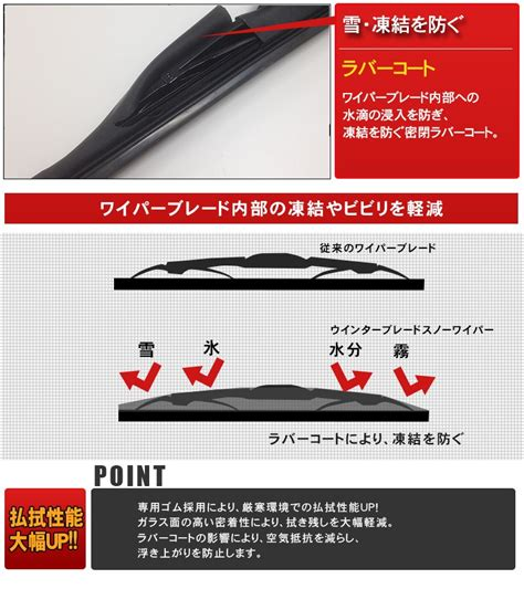 Sho Wiper 皆様shop ワイパー スノーワイパー u字フック 325 650mm 1本単品 サイズ選択 yahoo ショッピング