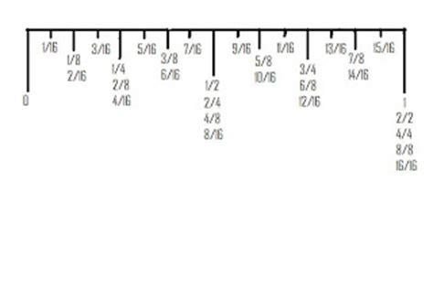 fracciones en pulgadas arteactivo 5 recuerda como dividir una pulgada en fracciones