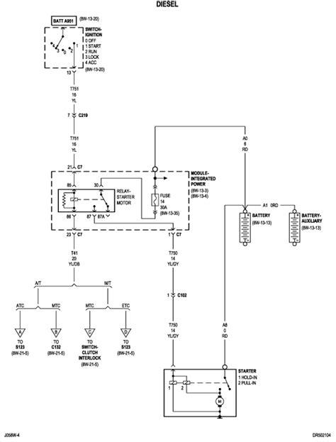 wiring diagram for 2006 dodge ram 2500 diesel 2006 dodge ram 2500 diesel wiring diagram free wiring