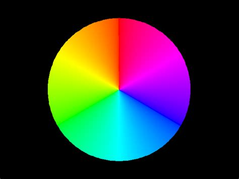 color gamut color gamut contrast b3