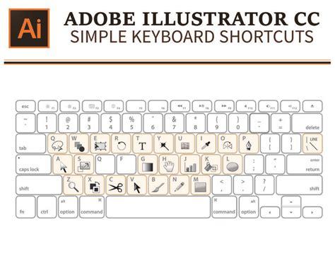 illustrator keyboard tutorial a quick simple adobe illustrator keyboard shortcut