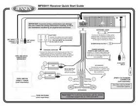 jensen wiring diagrams pictures to pin on pinterest