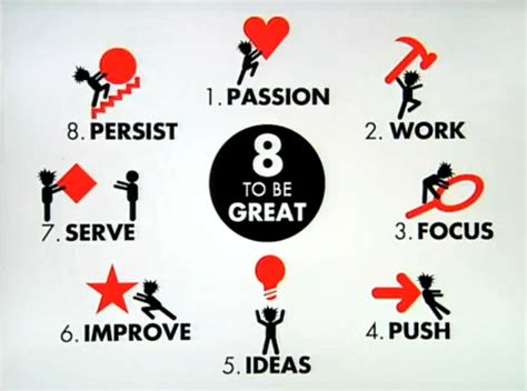 8 Steps To by 8 Steps To Be Great