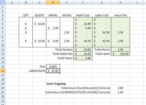 Estimating With Excel On Estimating Labor Cost Template Excel