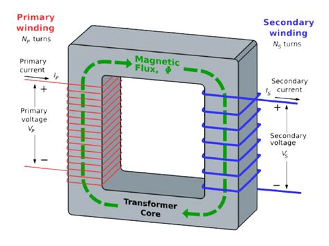 capacitor across output transformer primary power transformer solutions get answers to questions