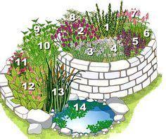 Terrassen Am Hang 3575 by Die 25 Besten Ideen Zu Trockenmauer Auf