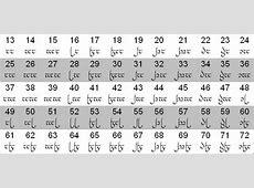 Calendar | Quenya101 Elven Numbers