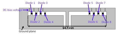 pin diode parameters miniature antenna with frequency agility intechopen