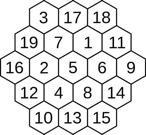 pattern of hexagonal numbers magic hexagon wikipedia