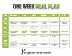 paleo diet meal plan for weight loss
