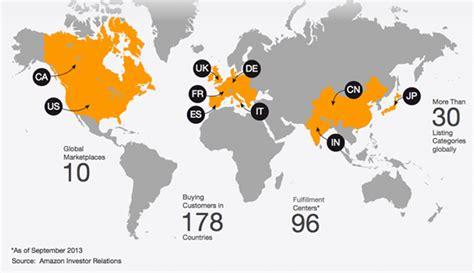 amazon worldwide amazon statistics that make your head spin readycloud