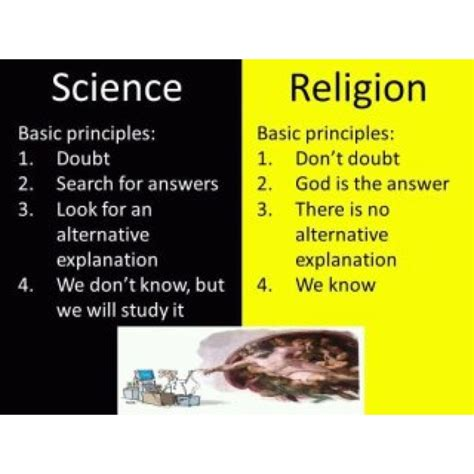 science vs religion impiety science vs religion impiety religion and science