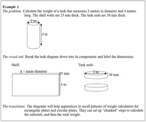 other words for diagram diagram other word images how to guide and refrence