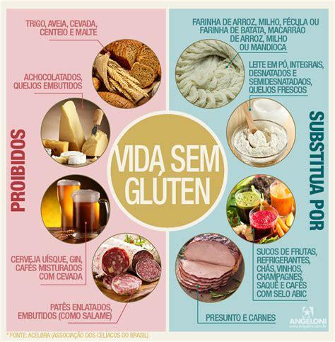 que alimentos contienen trigo efectos nocivos de una dieta gluten dietas sanas