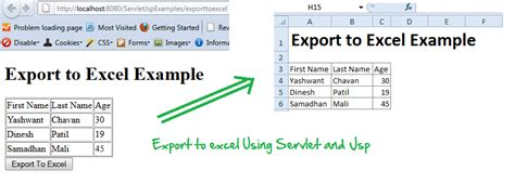 simple codeigniter exle how to export data from database to excel sheet in