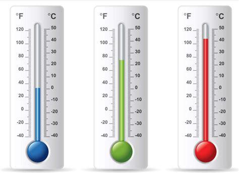 Jenis Dan Termometer pengertian dan macam jenis termometer alat pengukur suhu