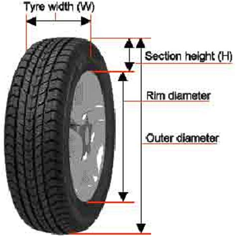 what do tire sizes what is car tyre size what do the numbers in tyre sizes