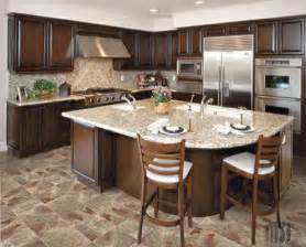 Kitchen Laminate Countertops Proper Laminate Countertop Care